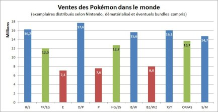 all-pokemon-sales
