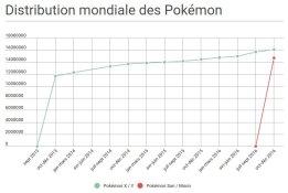 pokemon-sm-vs-xy