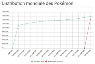 pokemon-sm-vs-xy